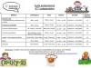 Activités d'été: cycle préparatoire