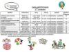 Activités d'été: cycle primaire (2010-2011)